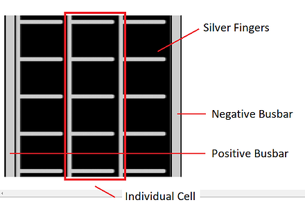 anatomy of an amorhous silicon pv cell
